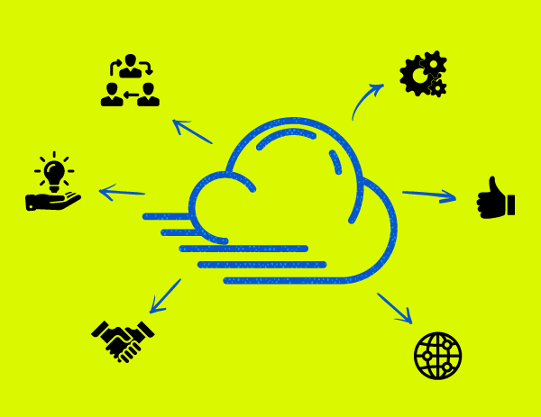 A Checklist for Migrating Your Contact Center to the Cloud